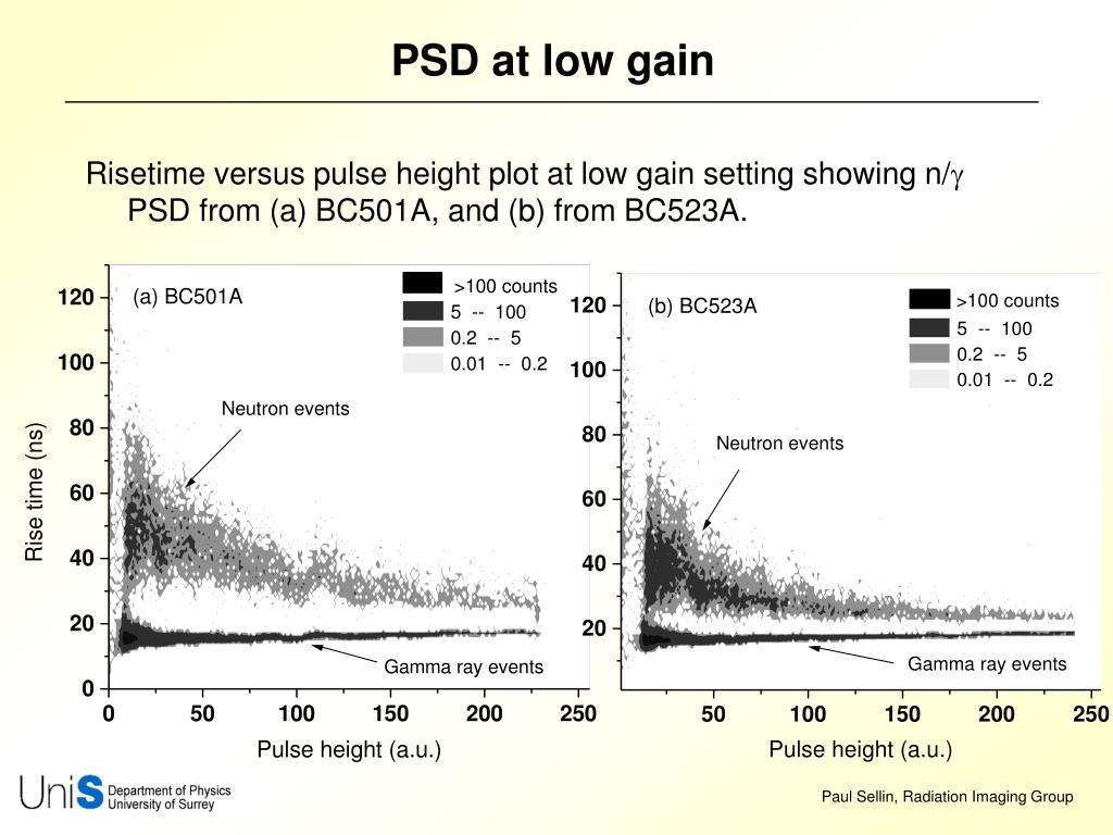 PSD at low gain