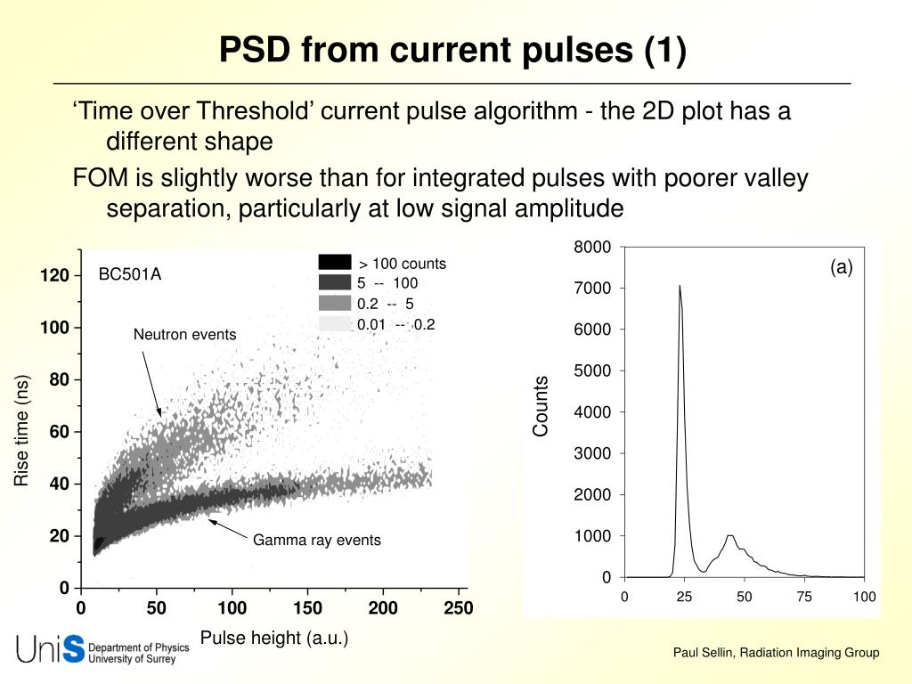 PSD from current pulses (1)