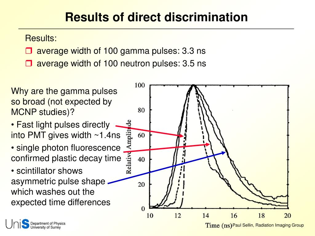 Results of direct discrimination