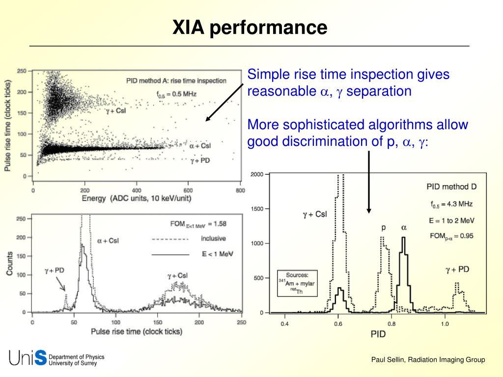 XIA performance