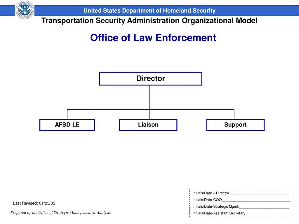Office of Law Enforcement