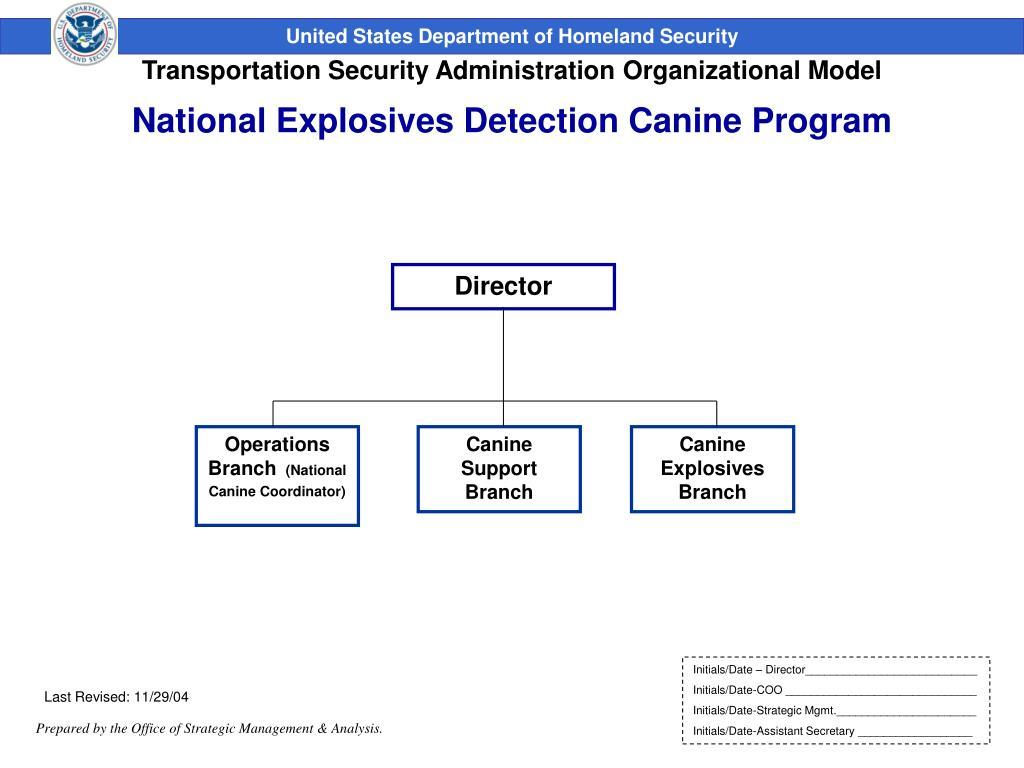 National Explosives Detection Canine Program