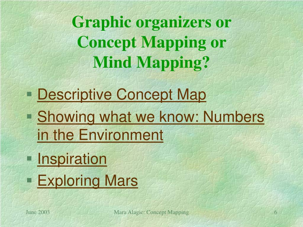 Graphic organizers or