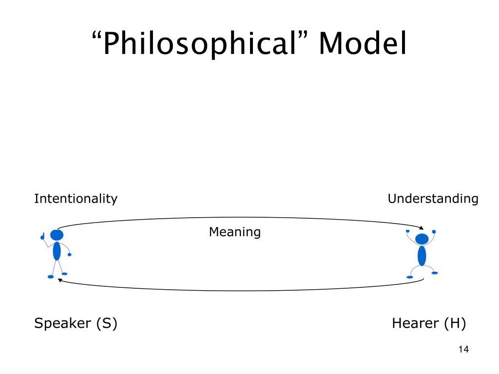 """Philosophical"" Model"