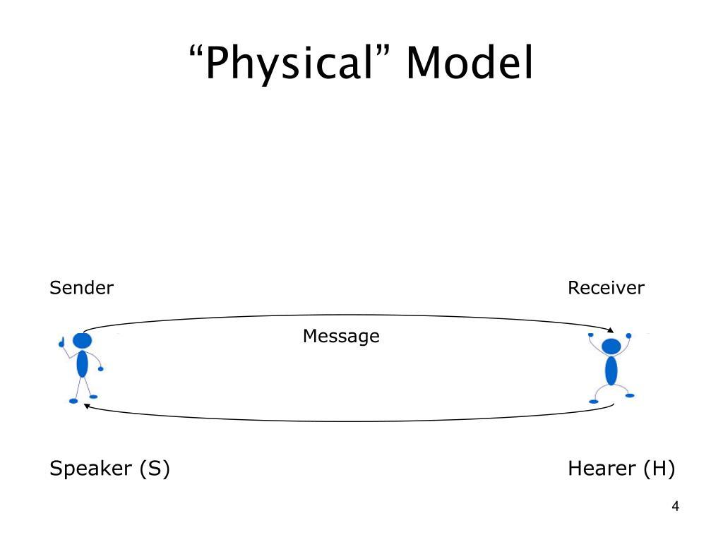 """Physical"" Model"