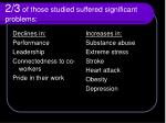 2 3 of those studied suffered significant problems