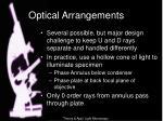 optical arrangements