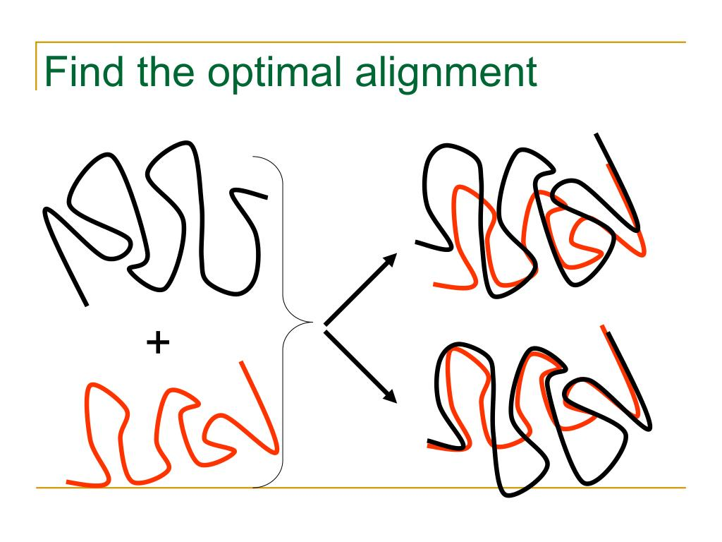 Find the optimal alignment