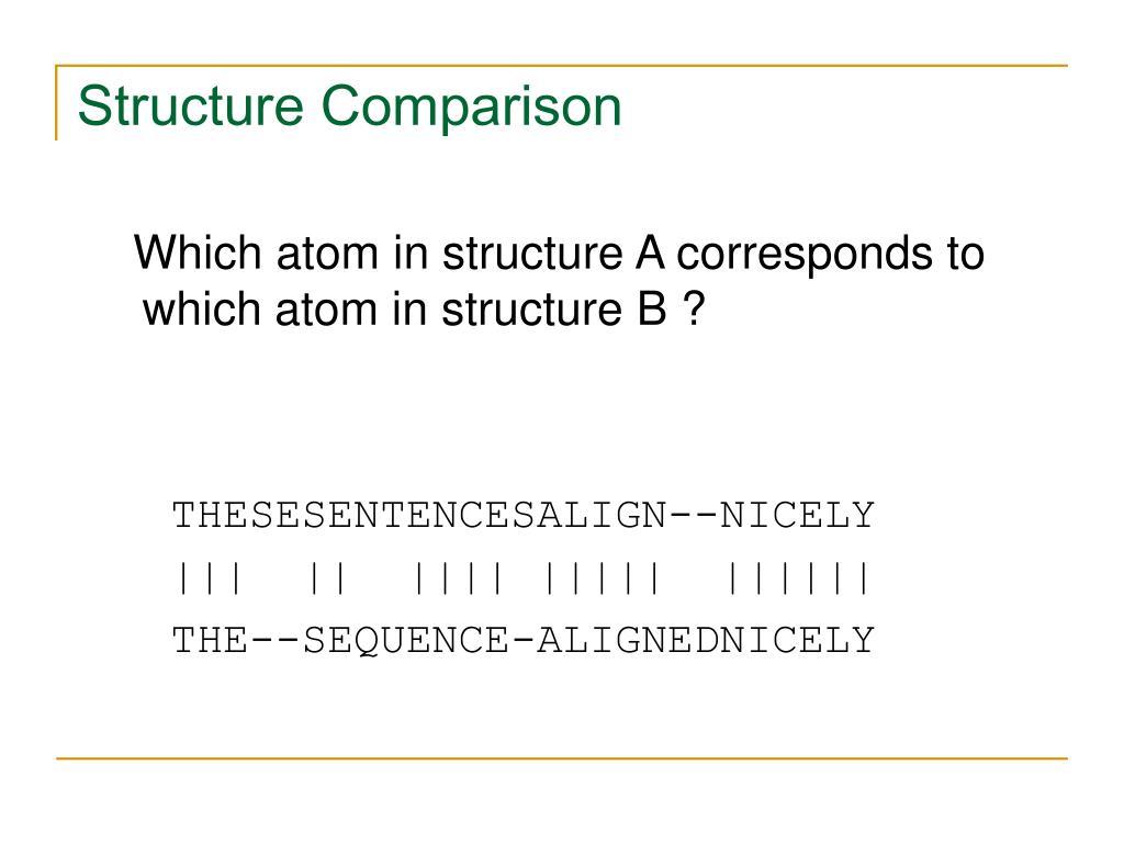 Structure Comparison