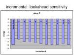 incremental lookahead sensitivity