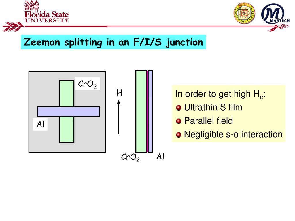 Zeeman splitting in an F/I/S junction