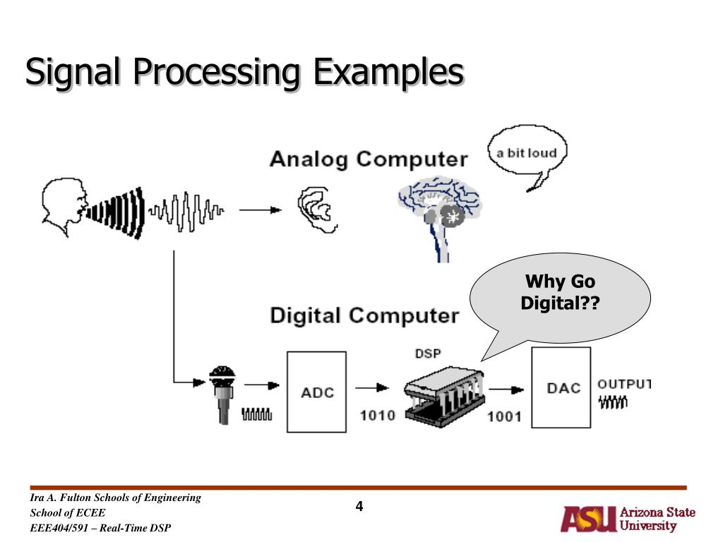 PPT - EEE404/591 - Real-Time Digital Signal Processing