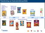 transforming our food and drink portfolio