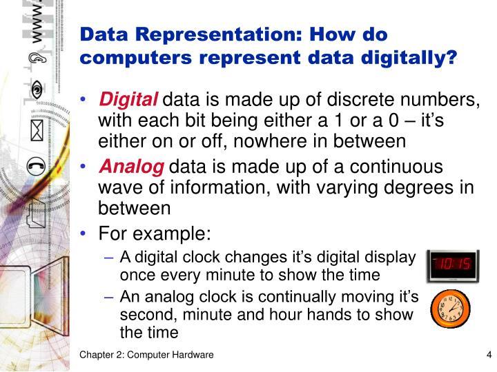 Data representation how do computers represent data digitally3