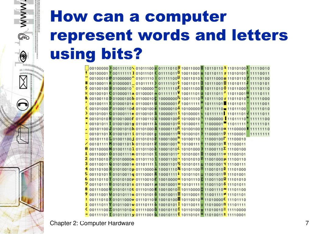 How can a computer represent words and letters using bits?