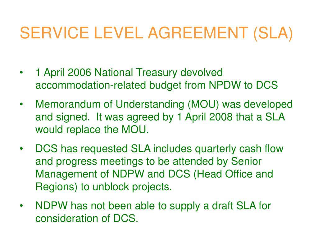 SERVICE LEVEL AGREEMENT (SLA)