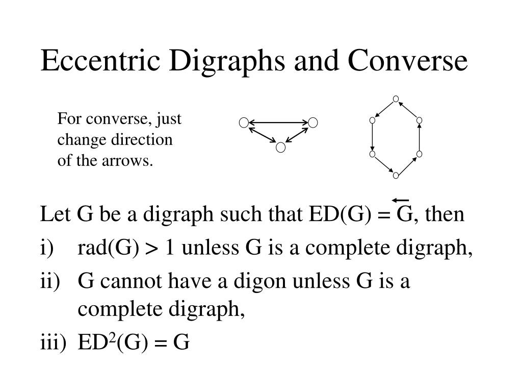 Eccentric Digraphs and Converse