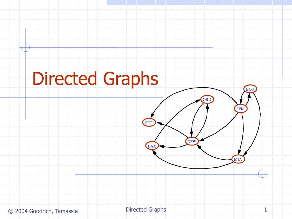 directed graphs l.