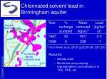 chlorinated solvent load in birmingham aquifer