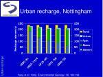 urban recharge nottingham