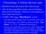 chronology 3 before the law suits