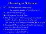 chronology 6 settlement