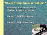 why is storm water a problem12