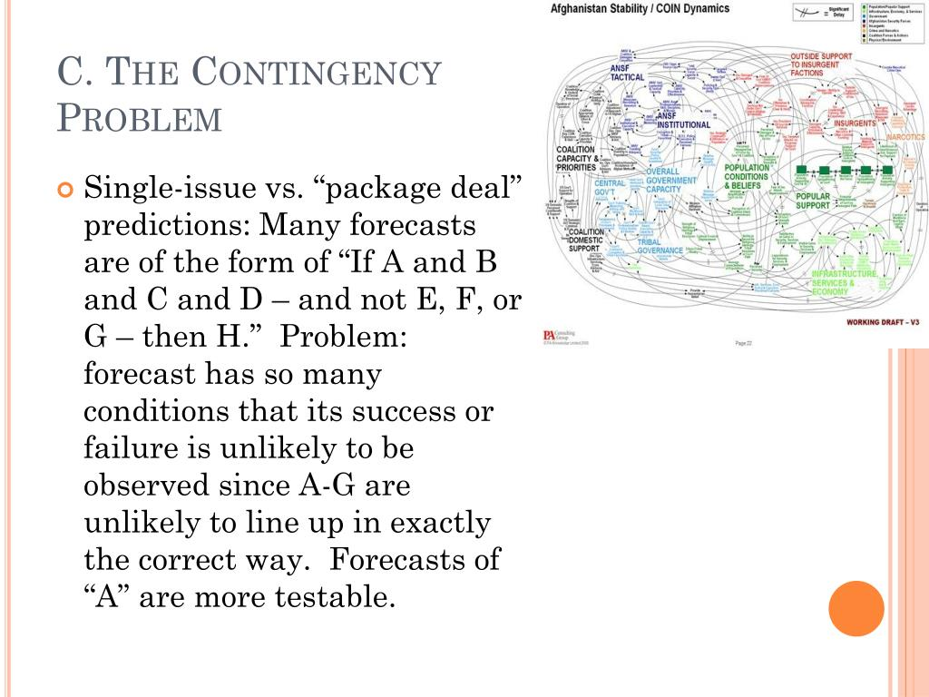 C. The Contingency Problem
