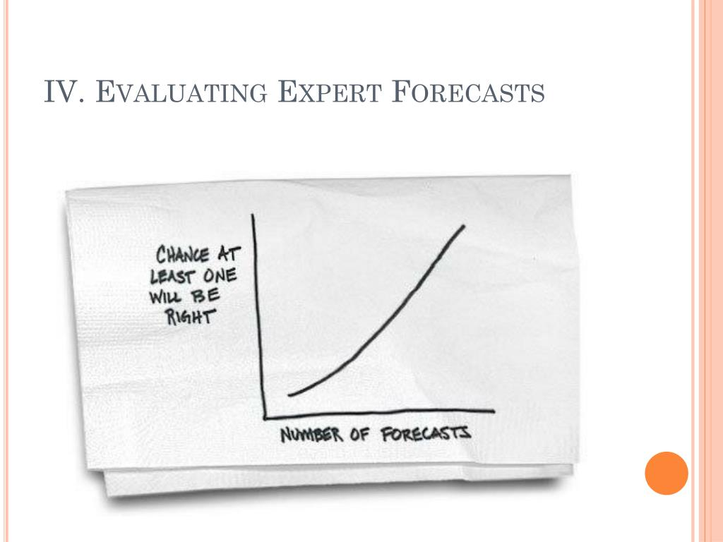 IV. Evaluating Expert Forecasts