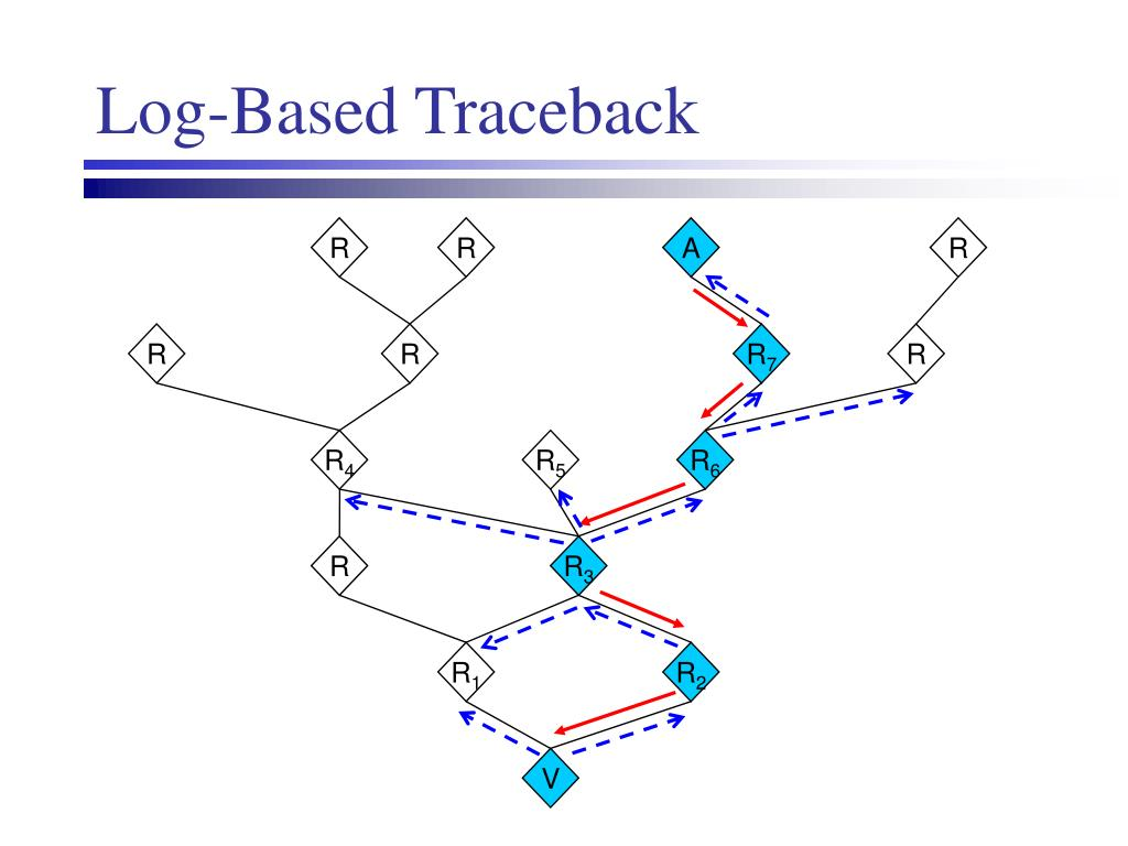 Log-Based Traceback