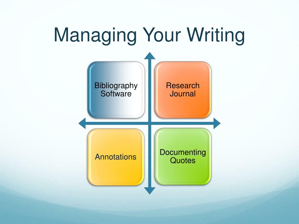 Managing Your Writing