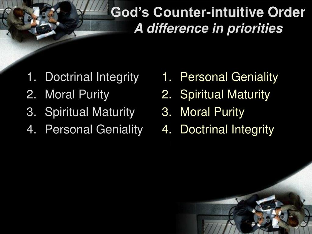 Doctrinal Integrity