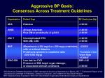 aggressive bp goals consensus across treatment guidelines