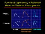 functional dependency of refl ected waves on systemic hemodynamics