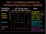 jnc 7 compelling indications for individual drug classes o updated