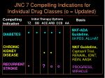 jnc 7 compelling indications for individual drug classes o updated24