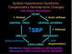 systolic hypertension syndrome compensatory hemodynamic changes