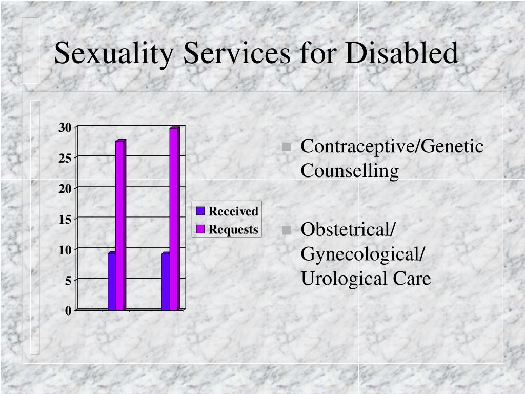 Sexuality Services for Disabled