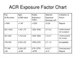 acr exposure factor chart