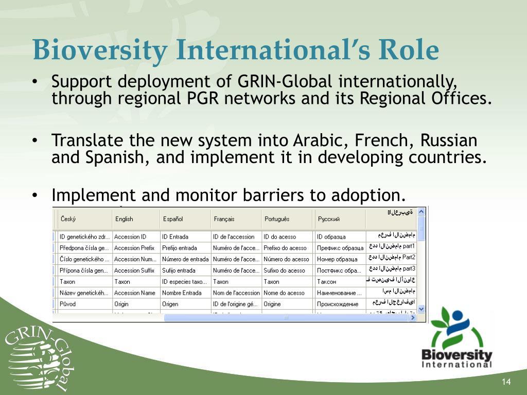 Bioversity International's Role