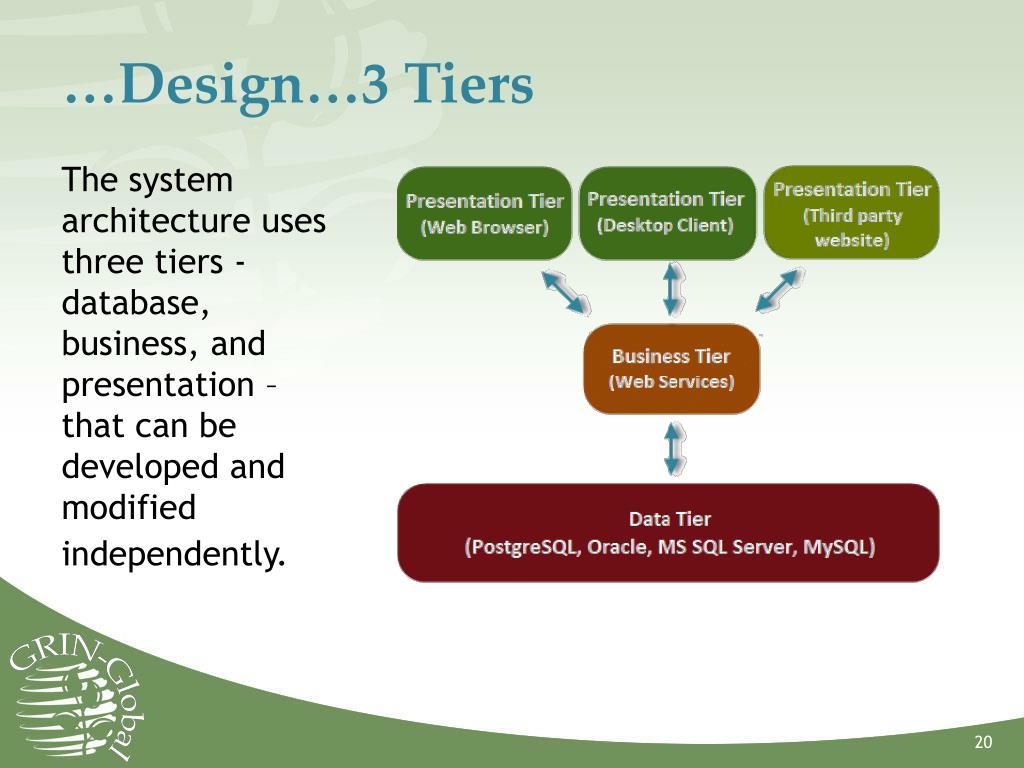 …Design…3 Tiers
