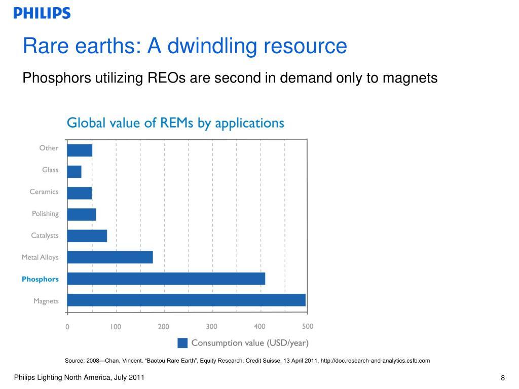 Rare earths: A dwindling resource