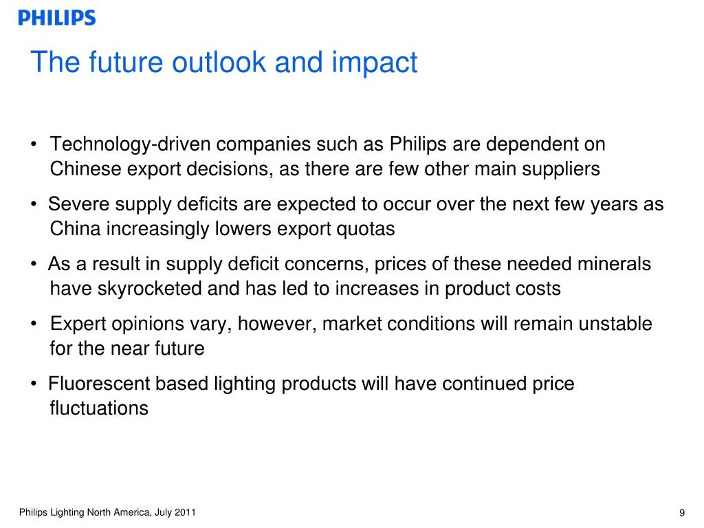 The future outlook and impact