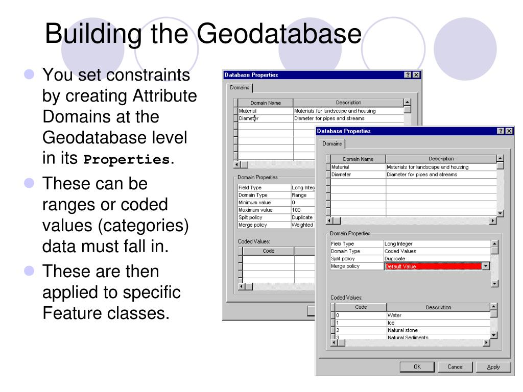 Building the Geodatabase