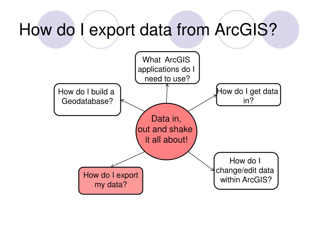 How do I export data from ArcGIS?
