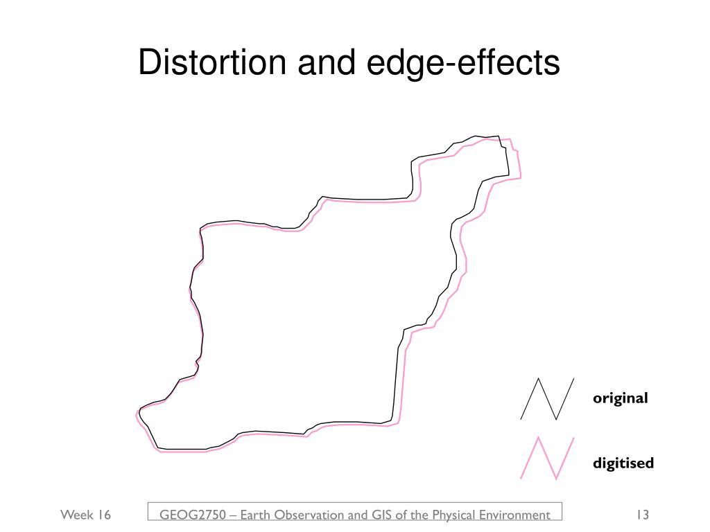 Distortion and edge-effects