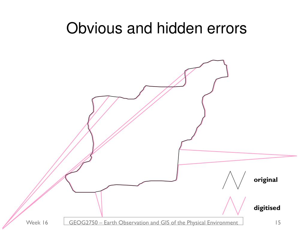 Obvious and hidden errors