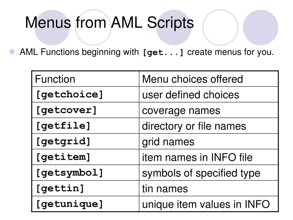 Menus from AML Scripts