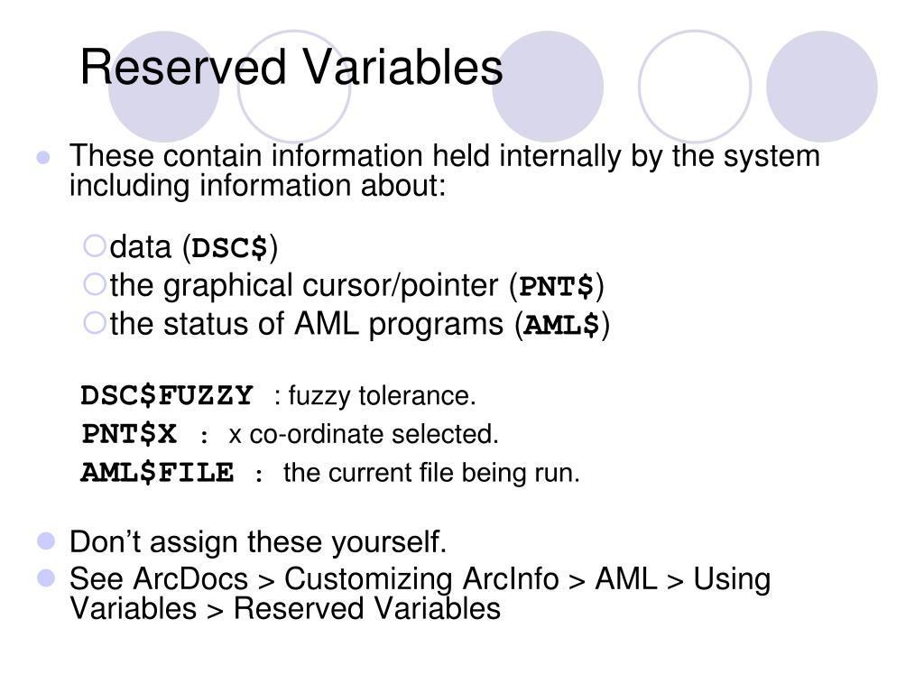 Reserved Variables