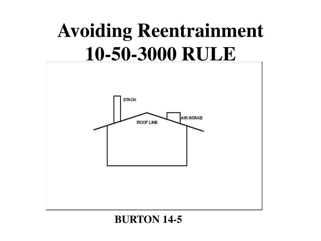 Avoiding Reentrainment